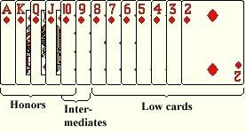 Poker card value order